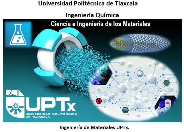 Ingeniería de Materiales - Uptlax.